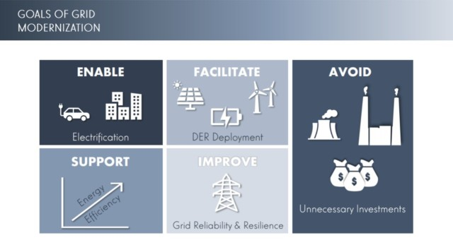 Navigating Grid Modernization and Unlocking the Grid of the Future