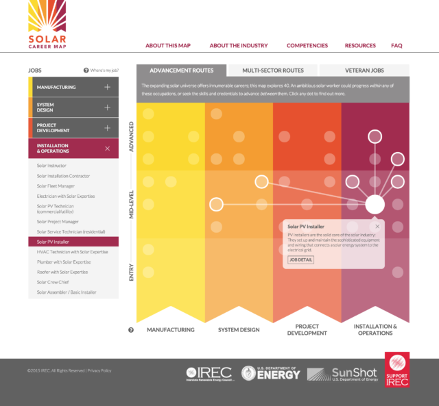 New Solar Career Mapping Tool Launched by IREC at Solar Power International