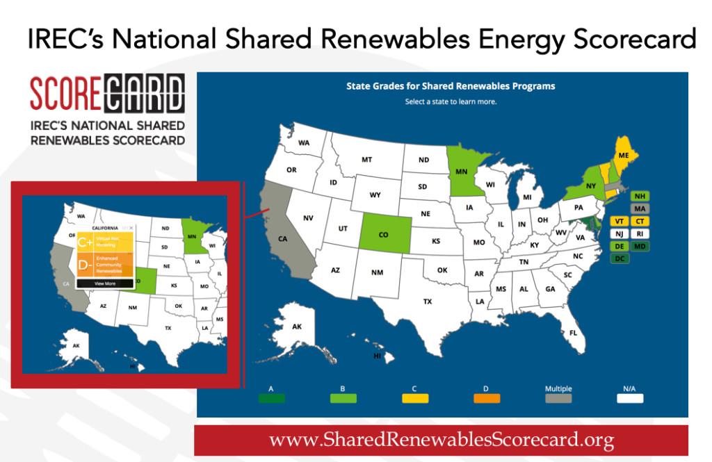 OLD DELETE National Shared Renewables Scorecard