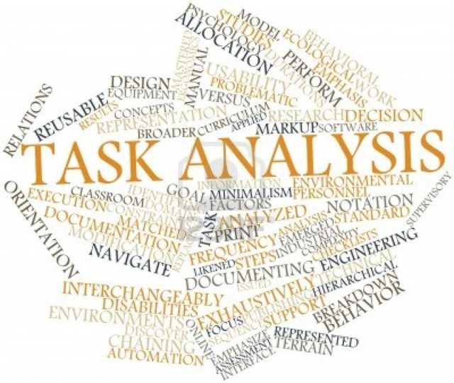 Job Task Analyses: at the very heart of credentialing