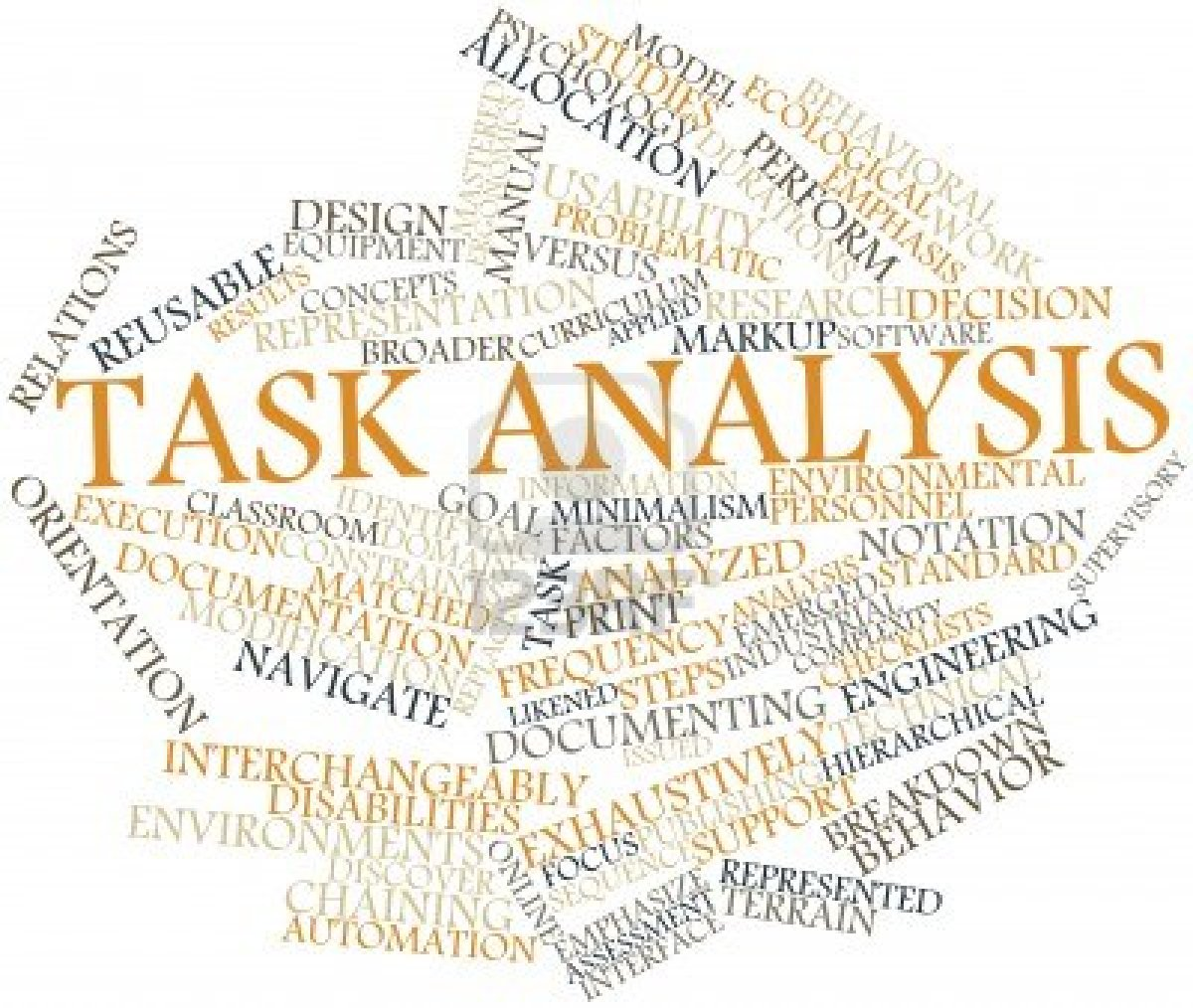 Task Analysis word cloud