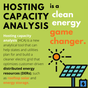 """A graphic shows text over a green background with icons of the sun, a solar panel, and a battery. The headline says """"Hosting capacity analysis is a clean energy game changer."""" While body text adds, """"Hosting capacity analysis (HCA) is a new analytical tool that can help states and utilities plan for and build a cleaner electric grid that optimizes customer-driven distributed energy resources (DERs), such as rooftop solar and energy storage."""""""